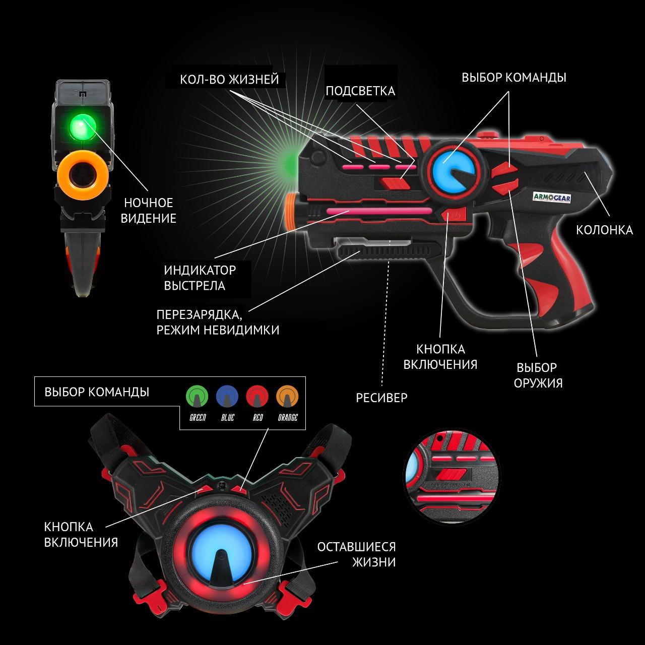 Игровой комплект лазертаг M1-A1 «ТОМПСОН» серии «ORIGINAL ...
